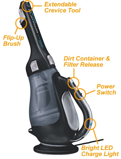 Black & Decker Platinum bdh2000l review